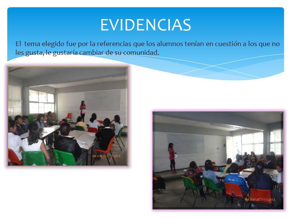 EVIDENCIAS El tema elegido fue por la referencias que los alumnos tenían en cuestión a los que no les gusta, le gustaría cambiar de su comunidad.