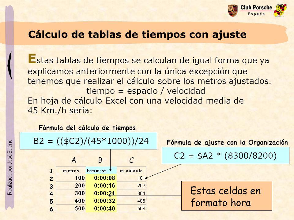 Dorable El Cálculo De Hoja De Cálculo De La Velocidad Media ...