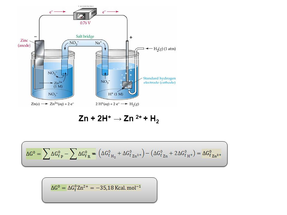 ����y��9�zn�y.�_Zn°+Cu2+→Zn2++Cu°Zn2++Cu°→Noreacciona.-pptdescargar
