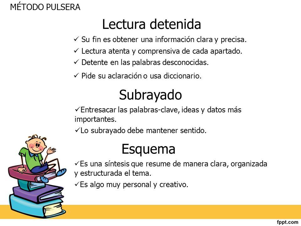Lectura detenida Subrayado Esquema MÉTODO PULSERA