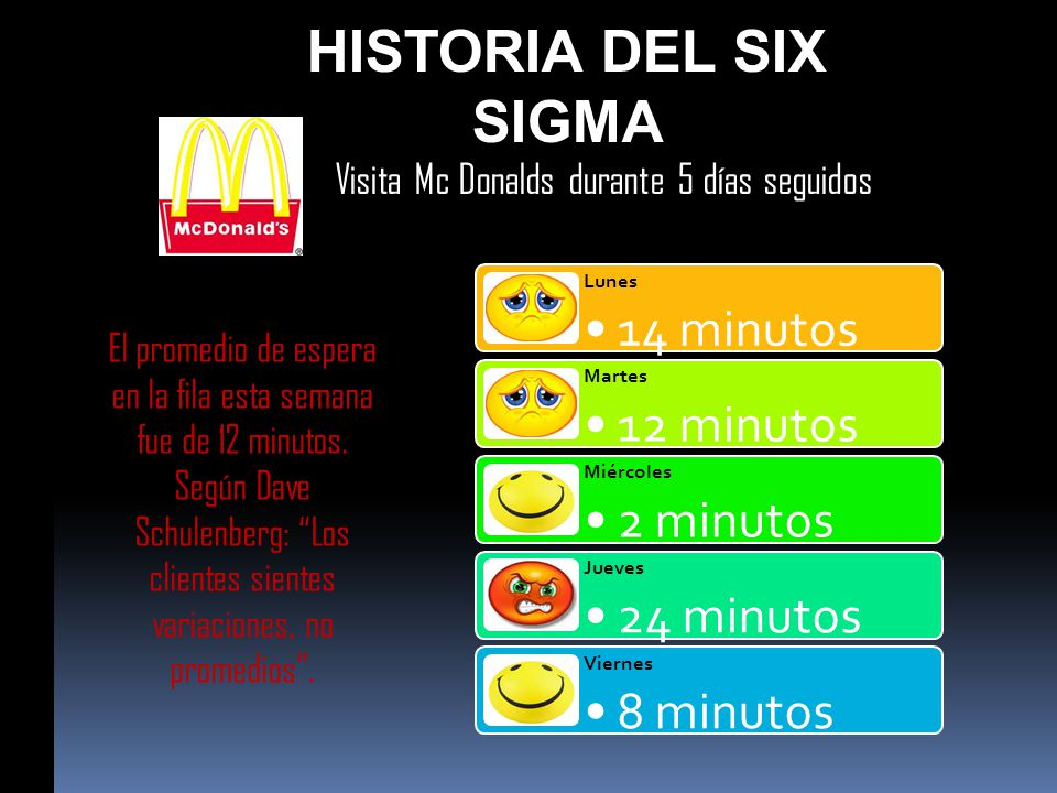 mc donalds six sigma implementation Six sigma is a management philosophy, first developed at motorola, which  emphasizes setting extremely high objectives, collecting data, and analyzing  results.