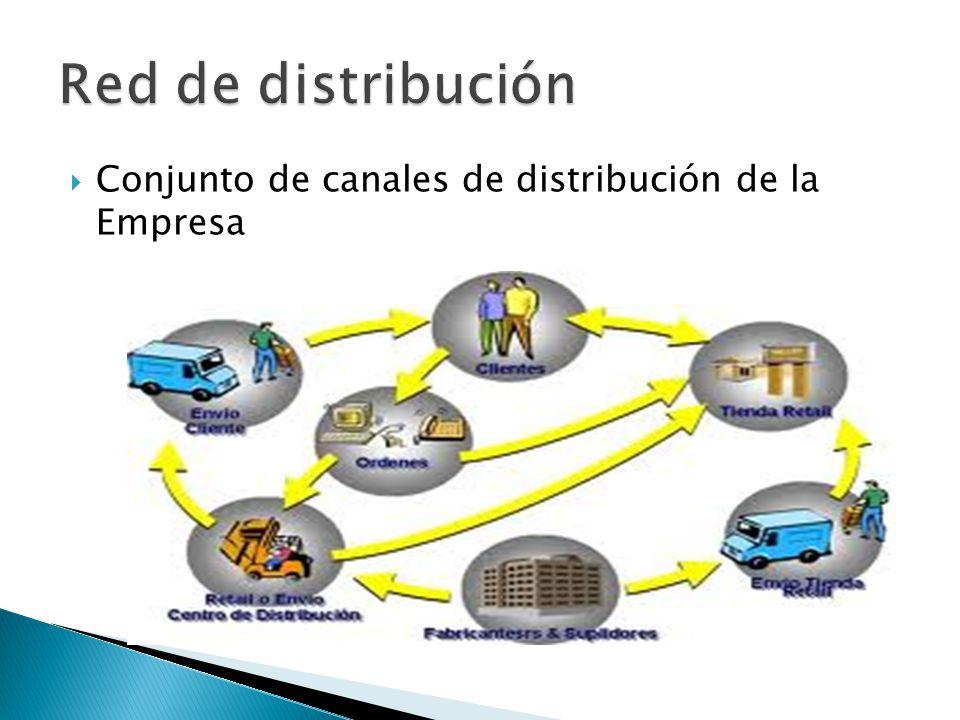 Estrategias de distribucion ppt descargar for Distribucion de oficinas en una empresa