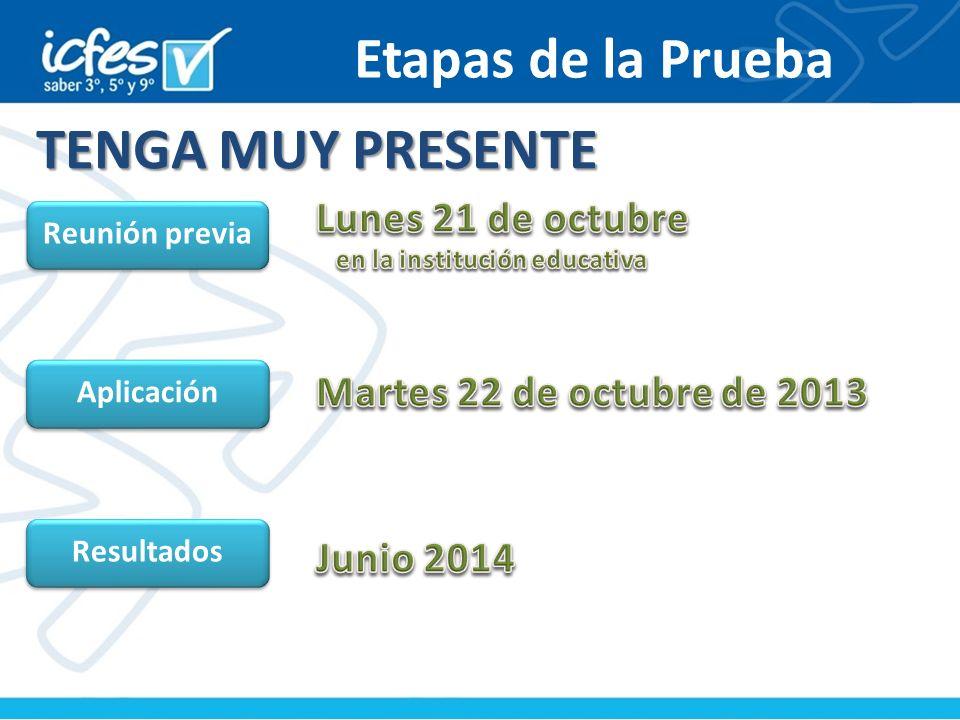 Etapas de la Prueba TENGA MUY PRESENTE Lunes 21 de octubre