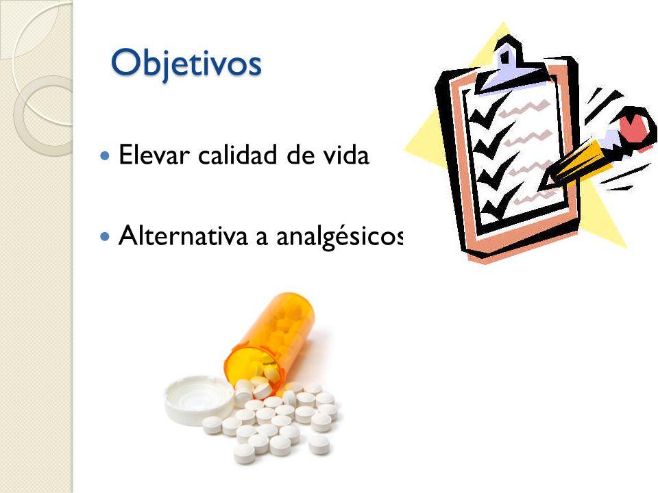 Objetivos Elevar calidad de vida Alternativa a analgésicos