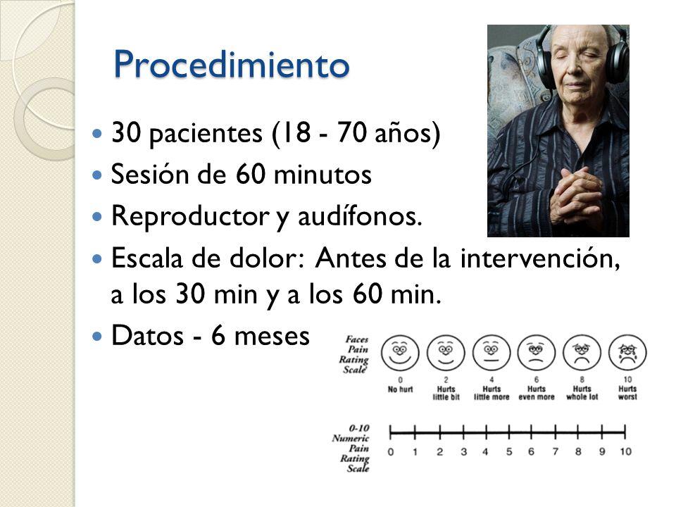 Procedimiento 30 pacientes (18 - 70 años) Sesión de 60 minutos