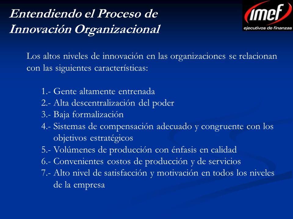 Entendiendo el Proceso de Innovación Organizacional