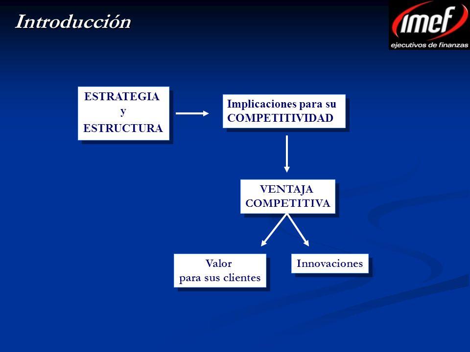 Introducción ESTRATEGIA y ESTRUCTURA Implicaciones para su