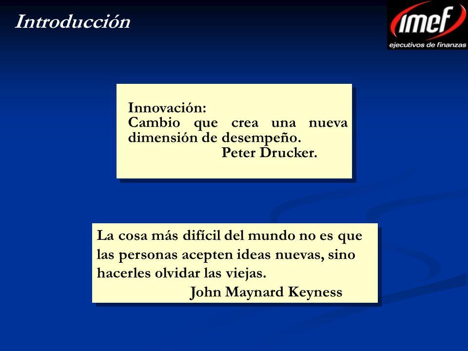 Introducción Innovación: