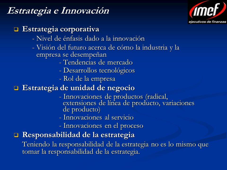 Estrategia e Innovación