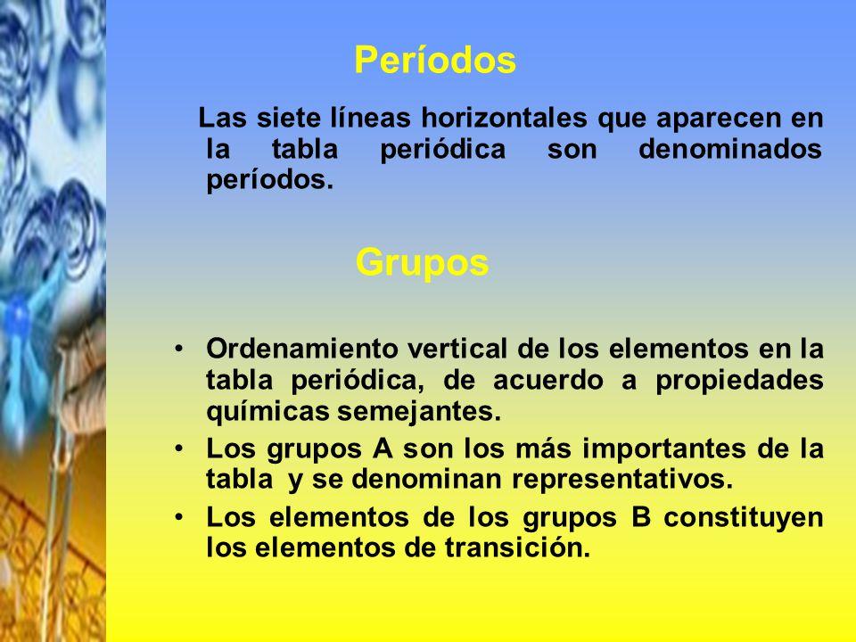 Elementos qumicos y tabla peridica ppt descargar perodos las siete lneas horizontales que aparecen en la tabla peridica son denominados perodos urtaz Choice Image