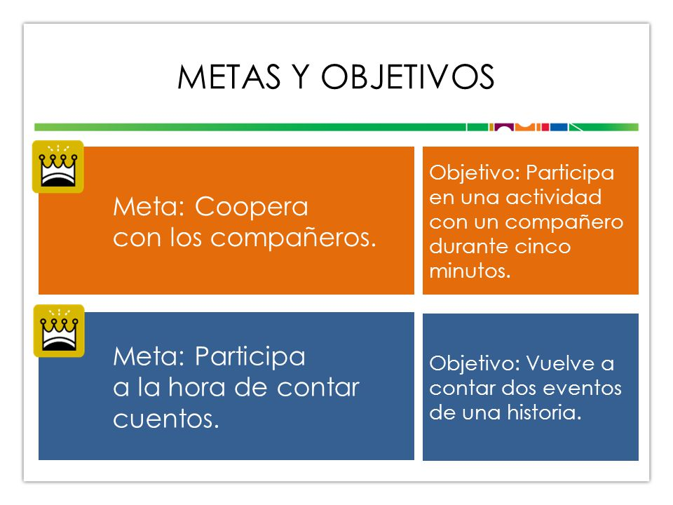 Metas y objetivos Meta: Coopera con los compañeros. Meta: Participa