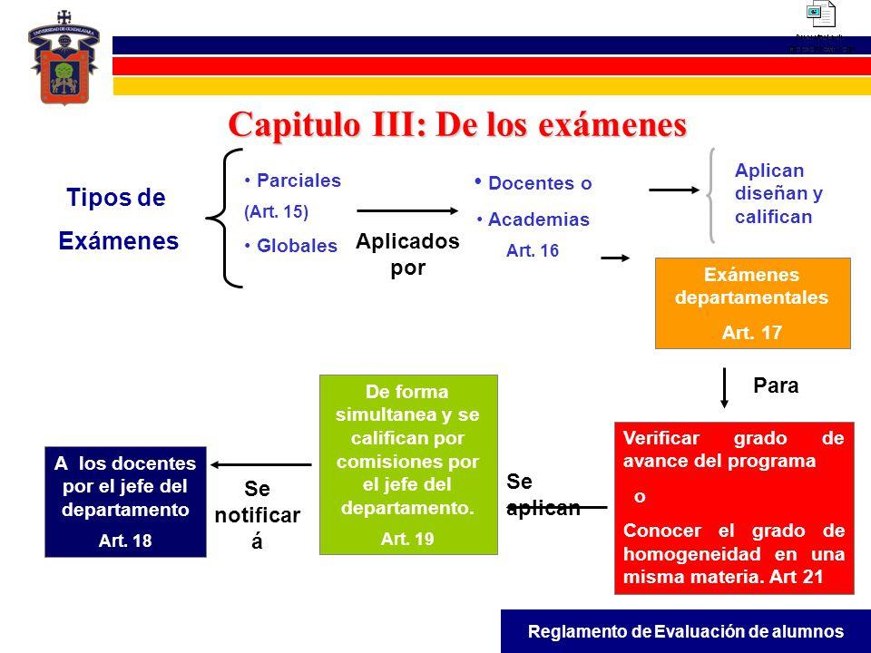 Reglamento general de evaluaci n y promoci n de alumnos for Oficina de asistencia en materia de registros