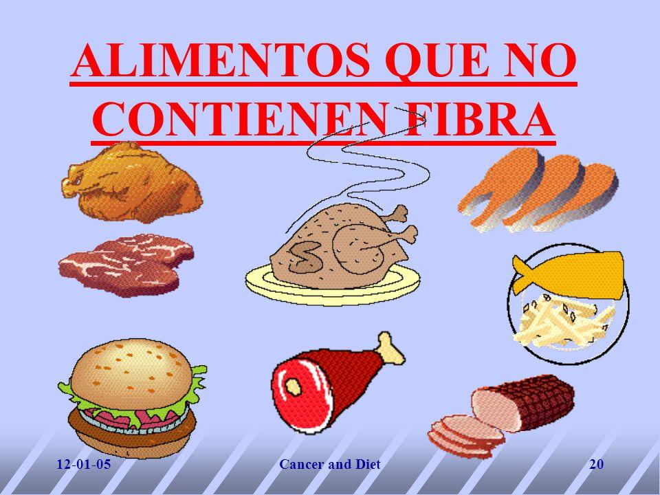 C ncer y dieta dr marshall c hollingsead ppt descargar - Alimentos que contengan fibra ...