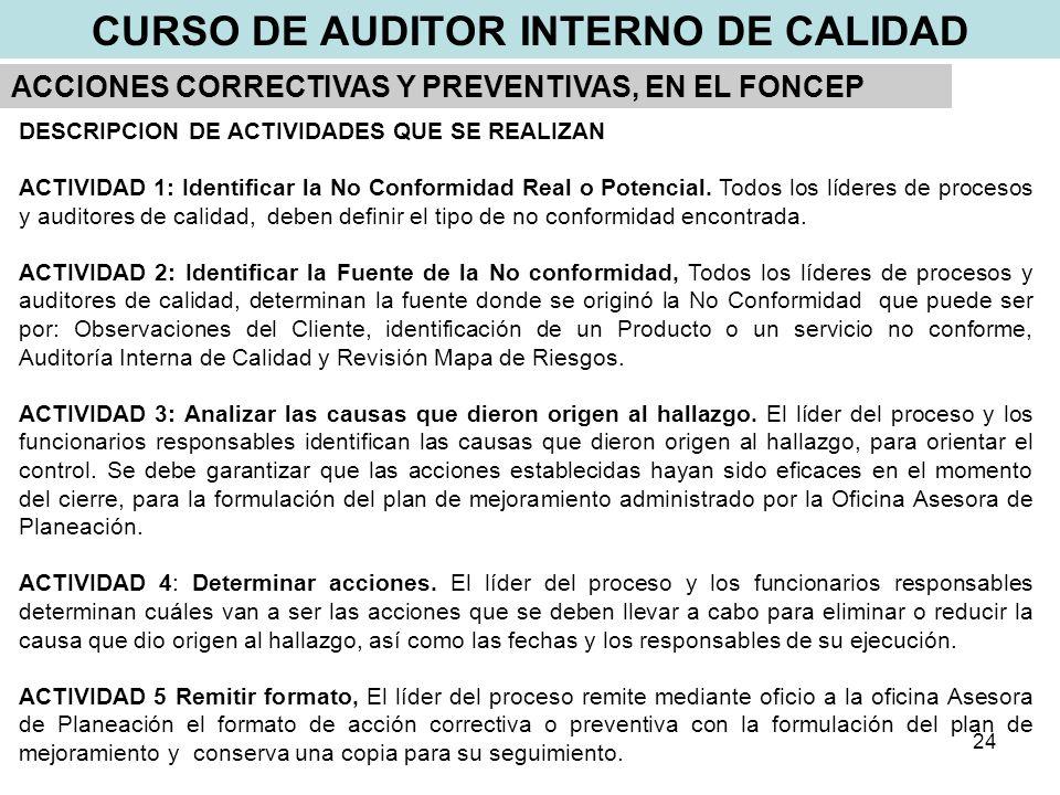 Curso de auditor interno de calidad ppt descargar for Actividades que se realizan en una oficina wikipedia