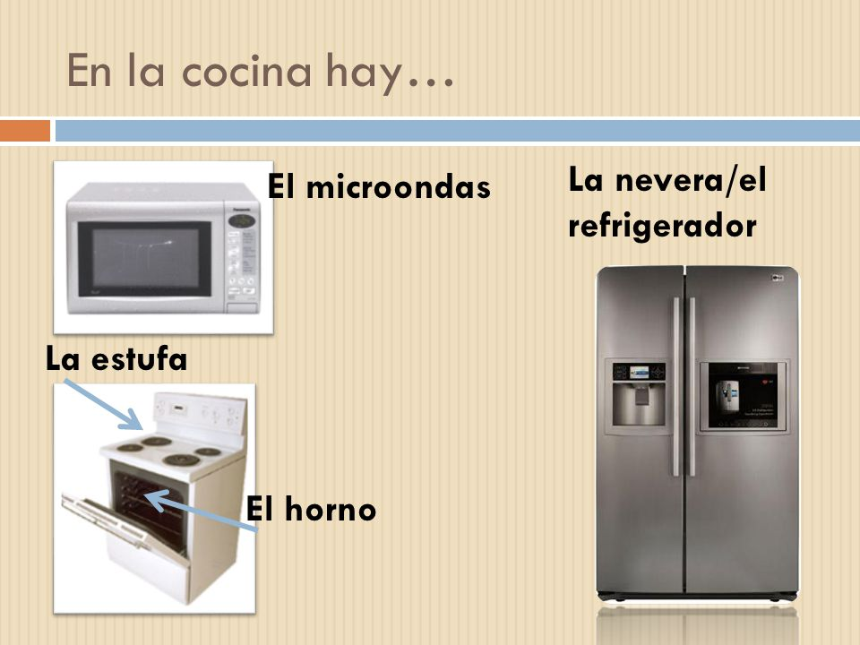 En la cocina hay… La nevera/el refrigerador El microondas La estufa