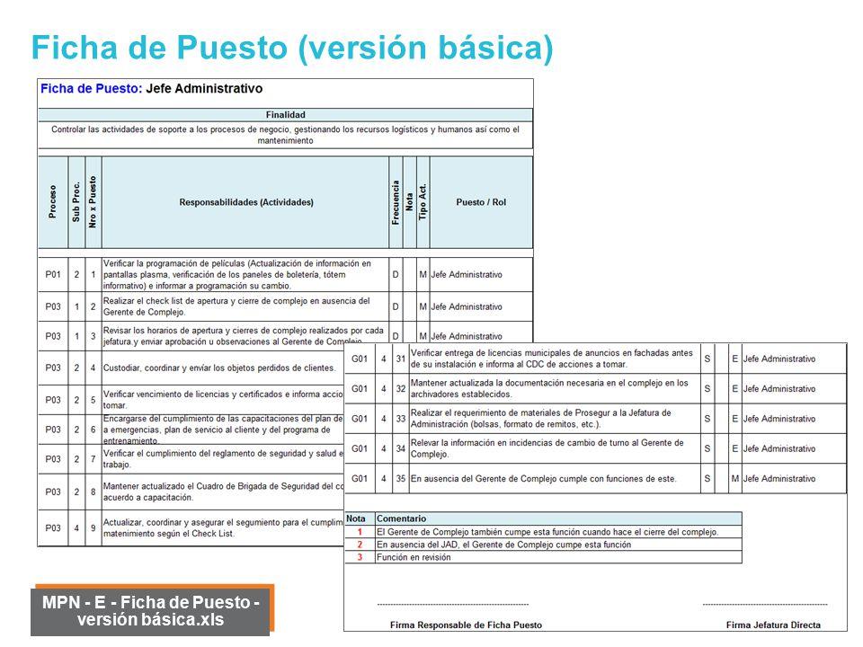 Modelamiento de procesos de negocio mpn ppt video online descargar 39 ficha ccuart Choice Image