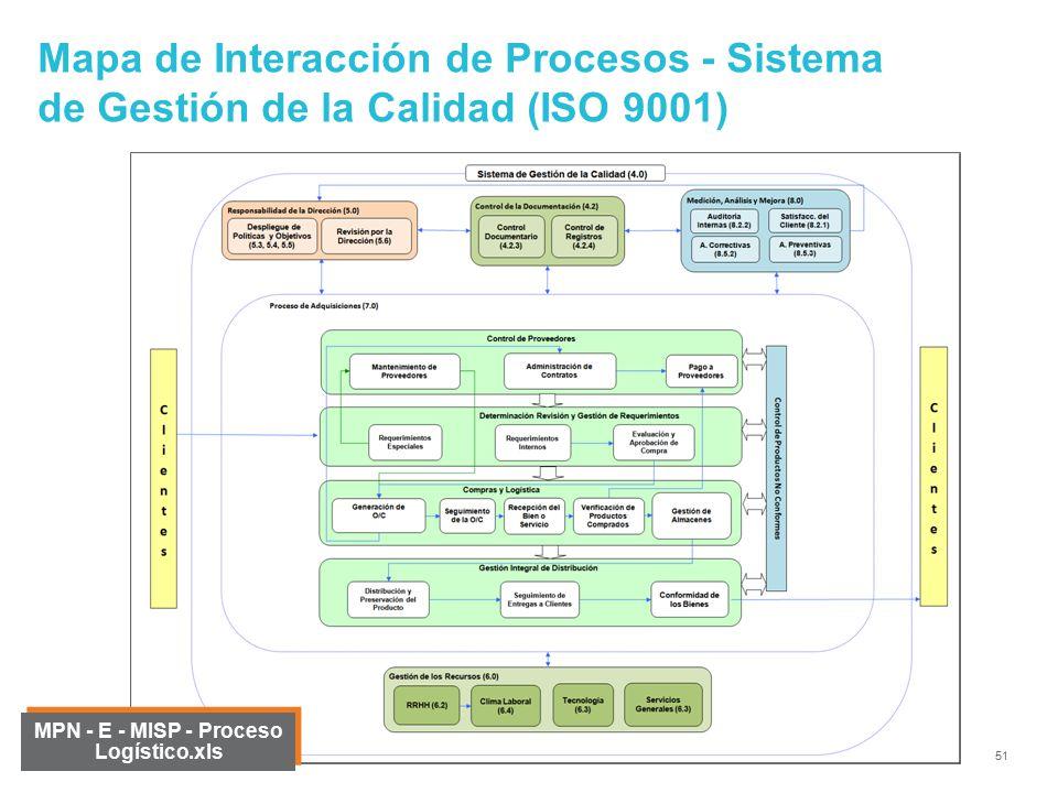 Modelamiento de procesos de negocio mpn ppt video online descargar mpn e misp proceso logsticoxls 52 diagrama de flujo ccuart Choice Image