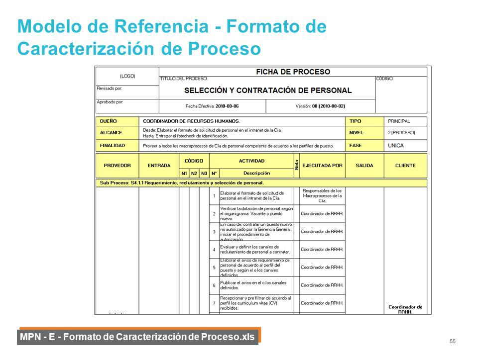 Modelamiento de procesos de negocio mpn ppt video online descargar modelo de referencia formato de caracterizacin de proceso ccuart Choice Image