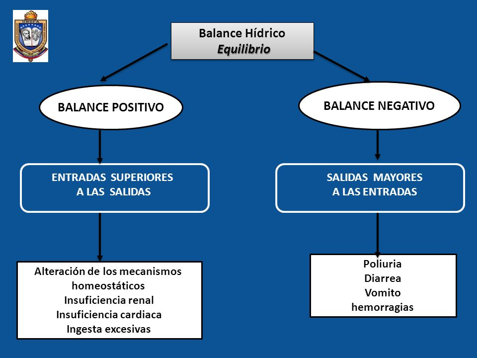 Alteración de los mecanismos Insuficiencia cardiaca