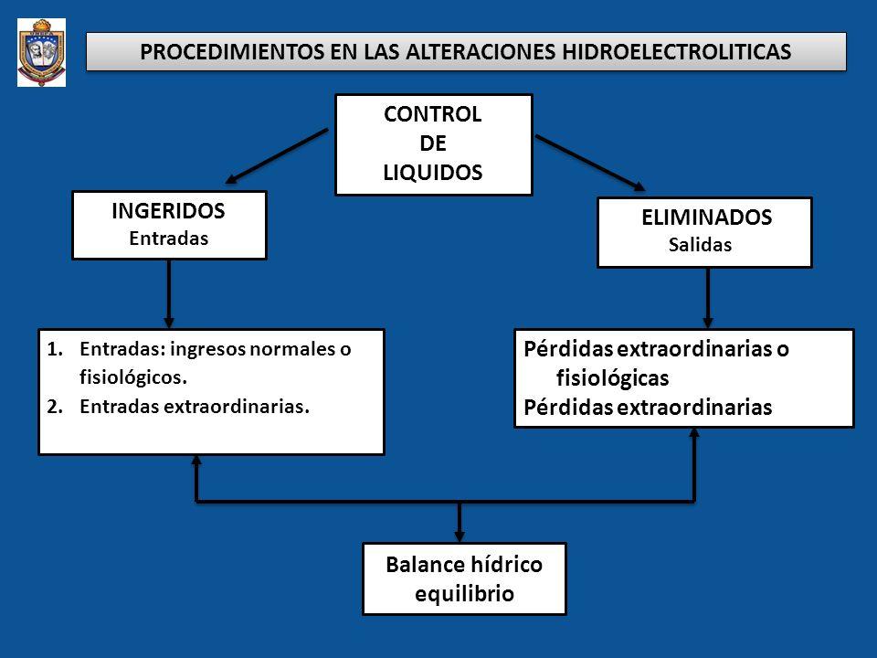 PROCEDIMIENTOS EN LAS ALTERACIONES HIDROELECTROLITICAS