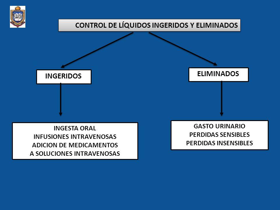 CONTROL DE LÍQUIDOS INGERIDOS Y ELIMINADOS