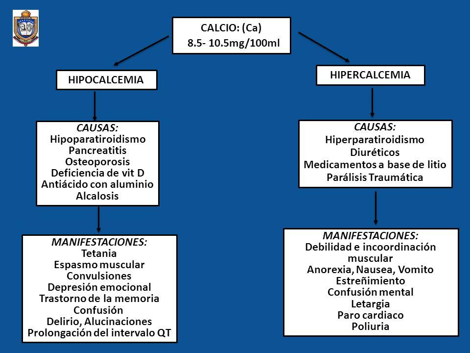Antiácido con aluminio Alcalosis CAUSAS: Hiperparatiroidismo