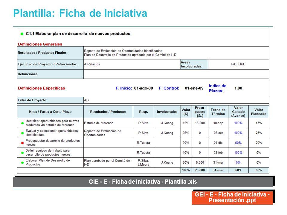 MGP: Metodología para Gestión de Proyectos Conceptos. - ppt descargar