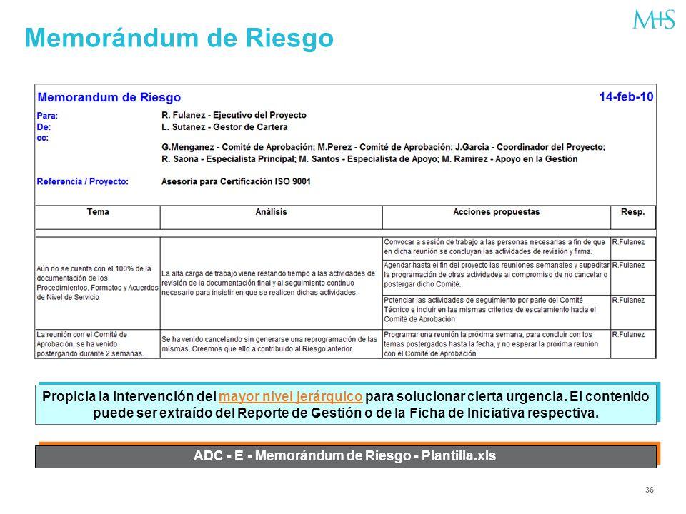 Diagnóstico Organizativo Integral (DOI) - ppt descargar