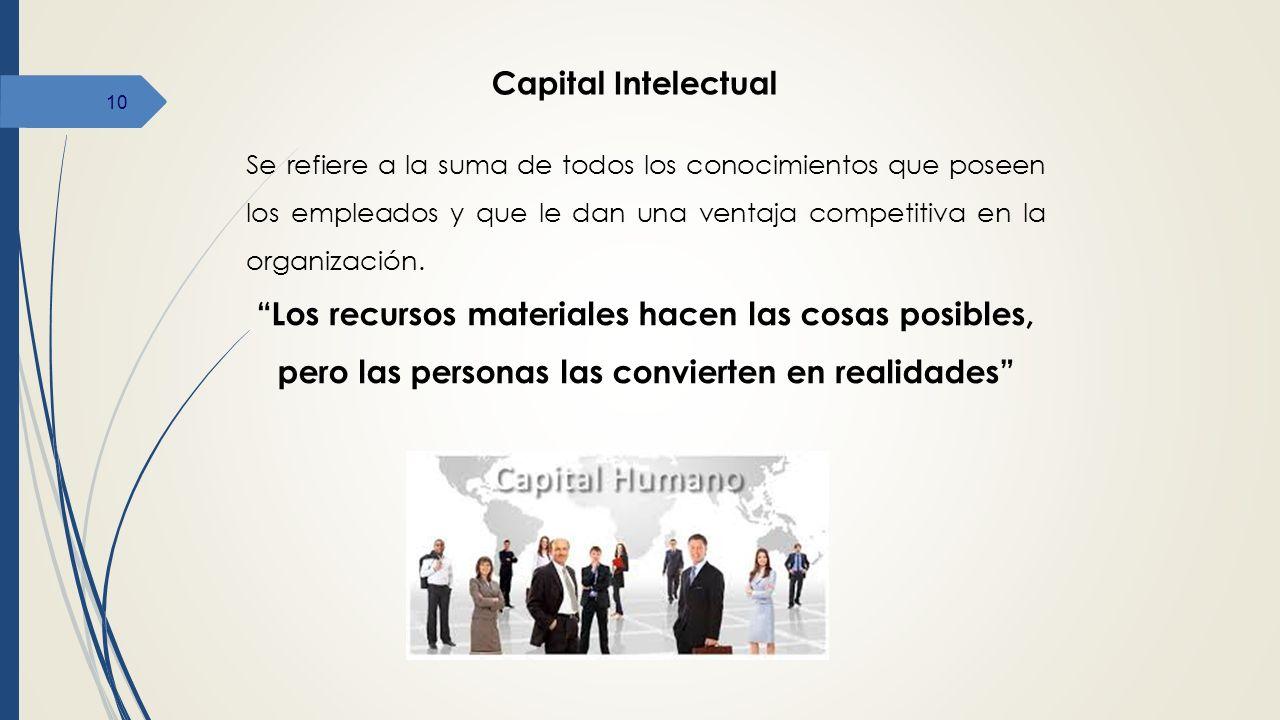 Capital Intelectual Se refiere a la suma de todos los conocimientos que poseen los empleados y que le dan una ventaja competitiva en la organización.