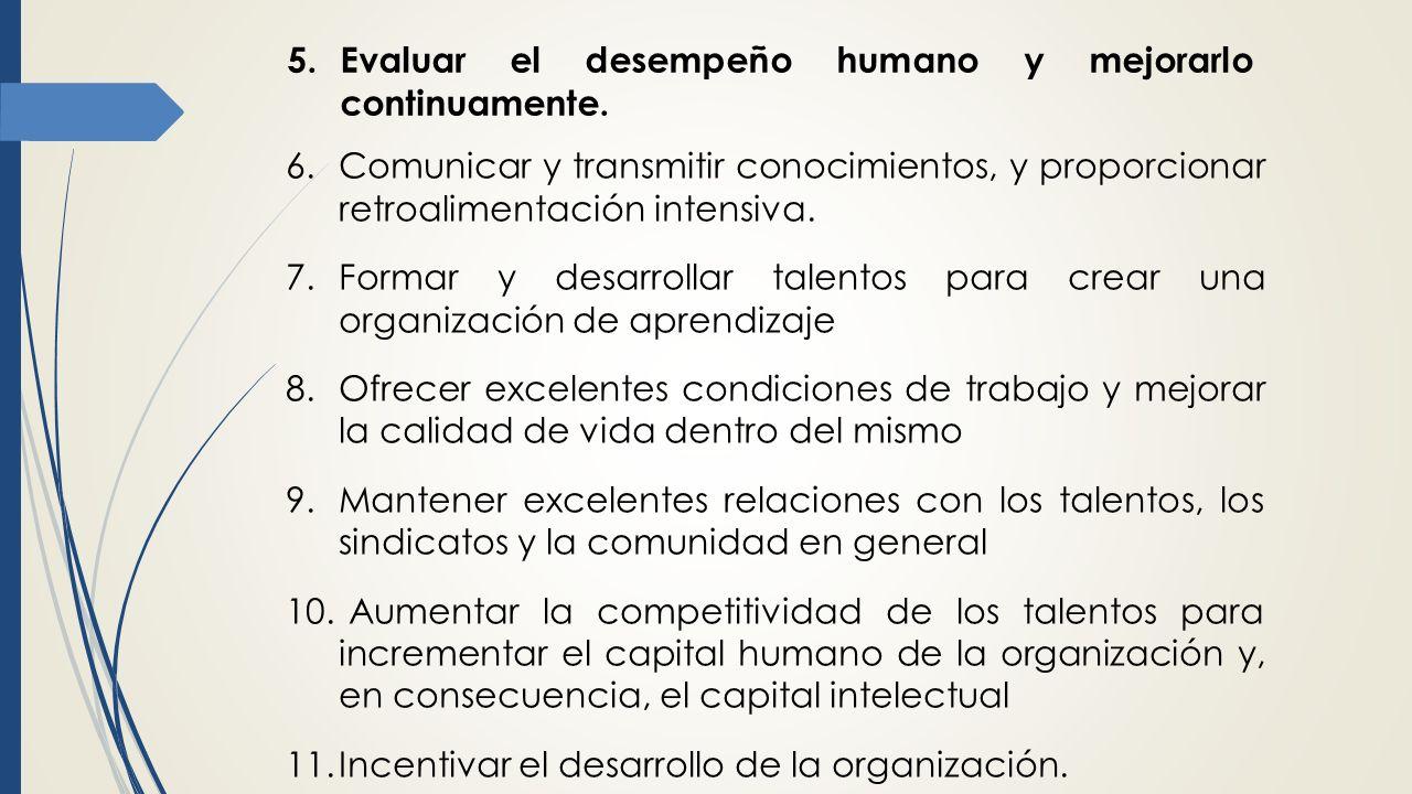 Evaluar el desempeño humano y mejorarlo continuamente.