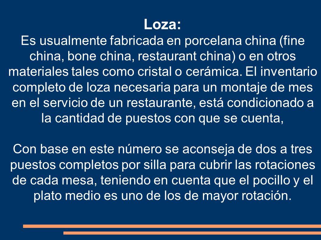 Loza: