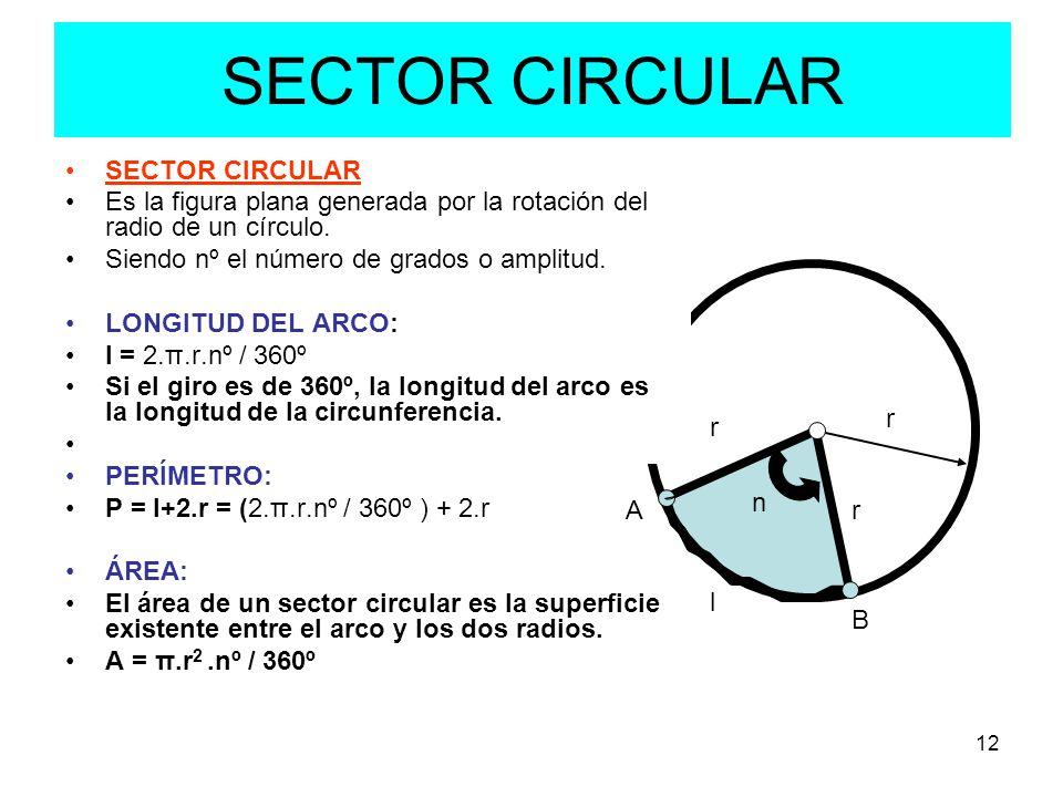 SECTOR CIRCULAR SECTOR CIRCULAR