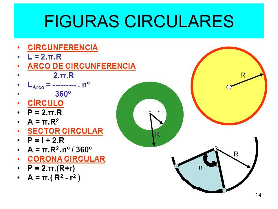 FIGURAS CIRCULARES CIRCUNFERENCIA L = 2.π.R ARCO DE CIRCUNFERENCIA