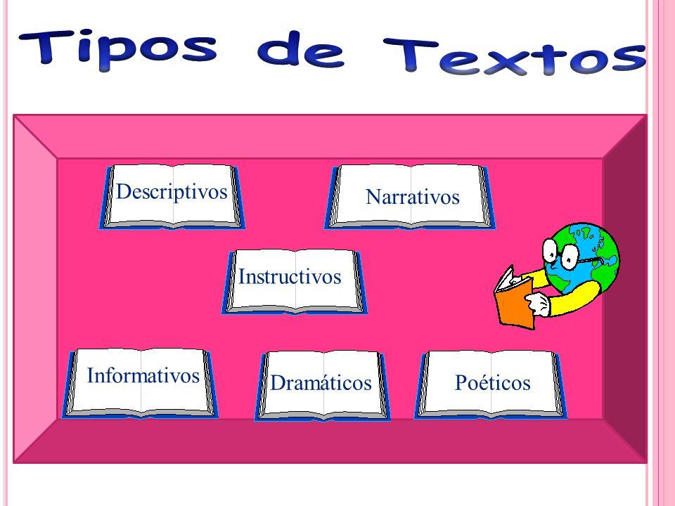 Tipos de Textos Dramáticos Informativos Poéticos Descriptivos