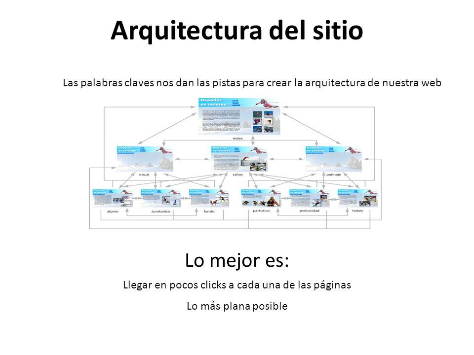Posicionamiento en buscadores inma ppt descargar for Arquitectura sitio web