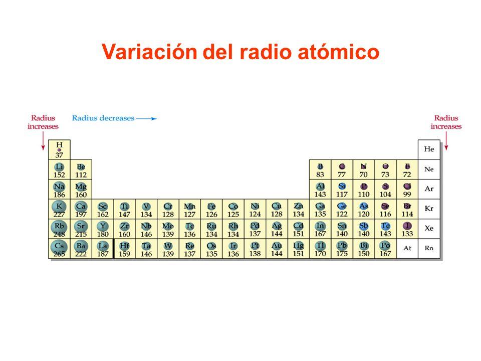 La tabla peridica de los elementos ppt descargar 42 variacin del radio atmico urtaz Gallery