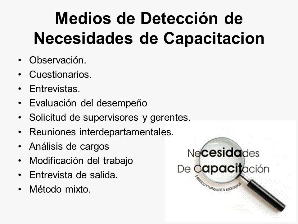 Medios de Detección de Necesidades de Capacitacion