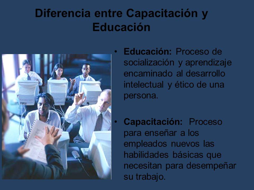 Diferencia entre Capacitación y Educación