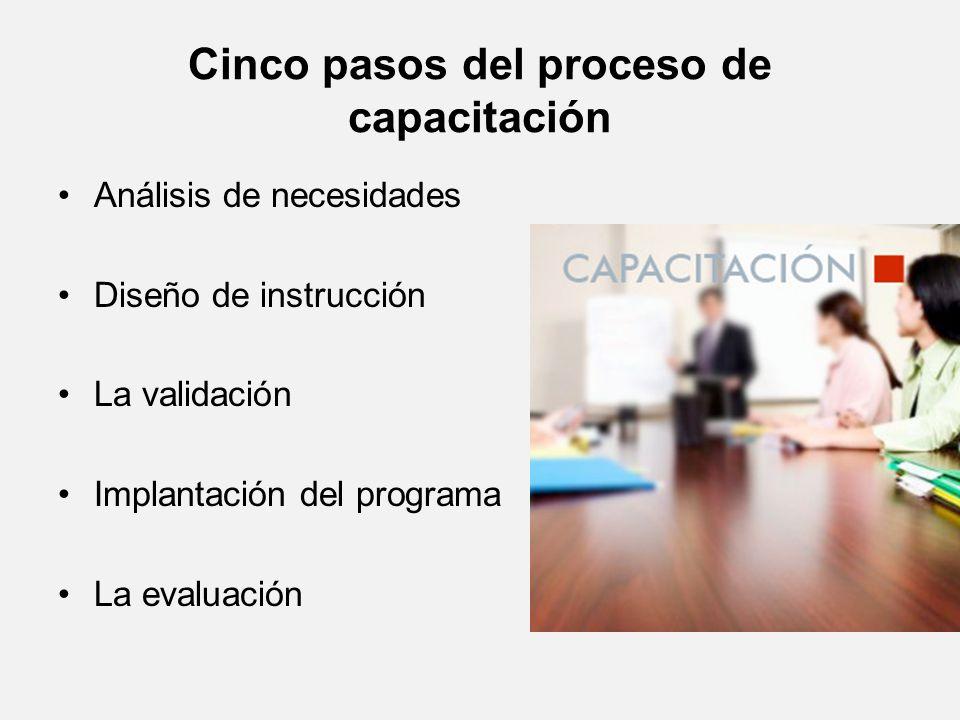 Cinco pasos del proceso de capacitación