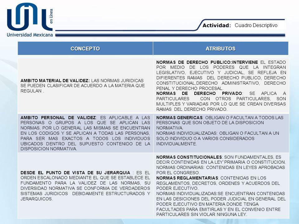 Introducci n al derecho lic administraci n p blica for Validez acuerdo privado clausula suelo
