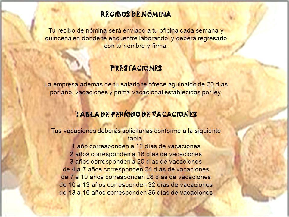 TABLA DE PERÍODO DE VACACIONES