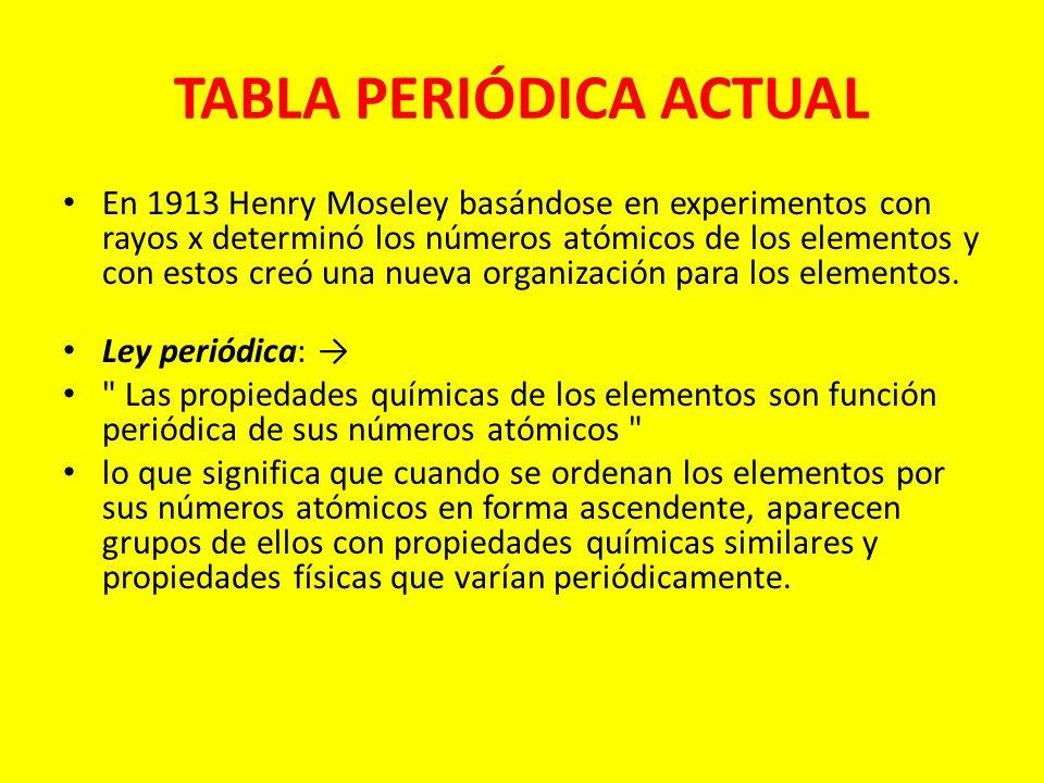 Introduccin por qu determinados elementos tienen propiedades 3 tabla peridica actual urtaz Gallery