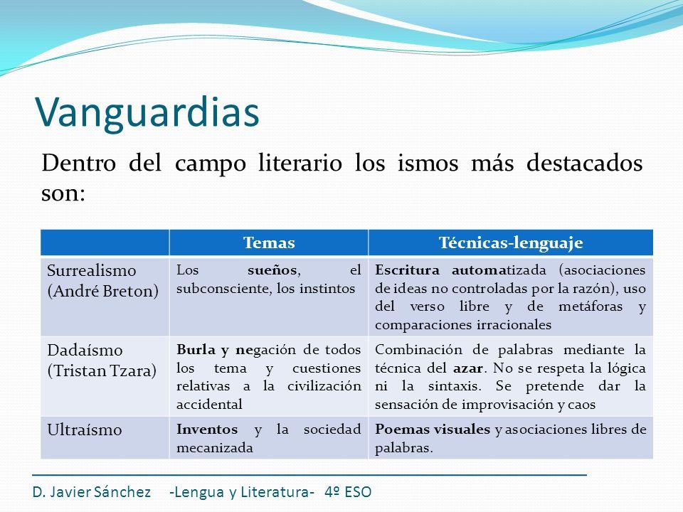 Vanguardias Dentro del campo literario los ismos más destacados son: