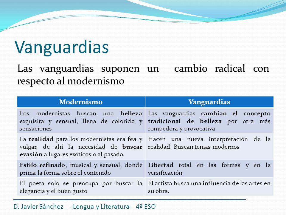Vanguardias Las vanguardias suponen un cambio radical con respecto al modernismo. Modernismo. Vanguardias.