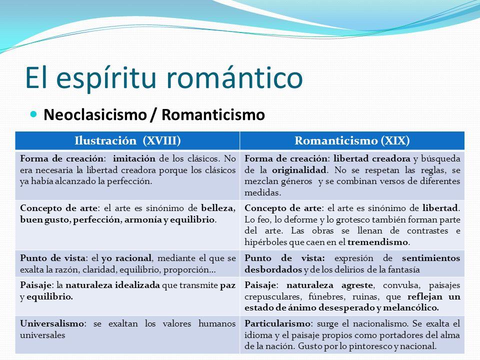 El espíritu romántico Neoclasicismo / Romanticismo Ilustración (XVIII)