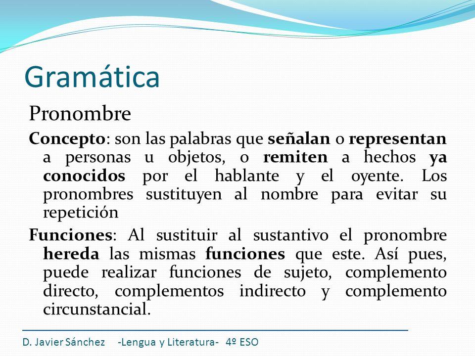 Gramática Pronombre.