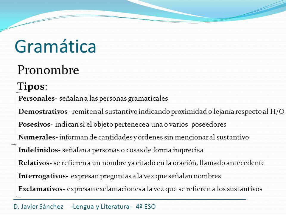 Gramática Pronombre Tipos: