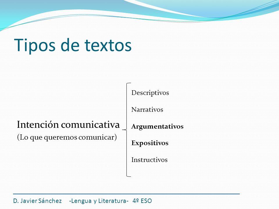 Tipos de textos Intención comunicativa (Lo que queremos comunicar)