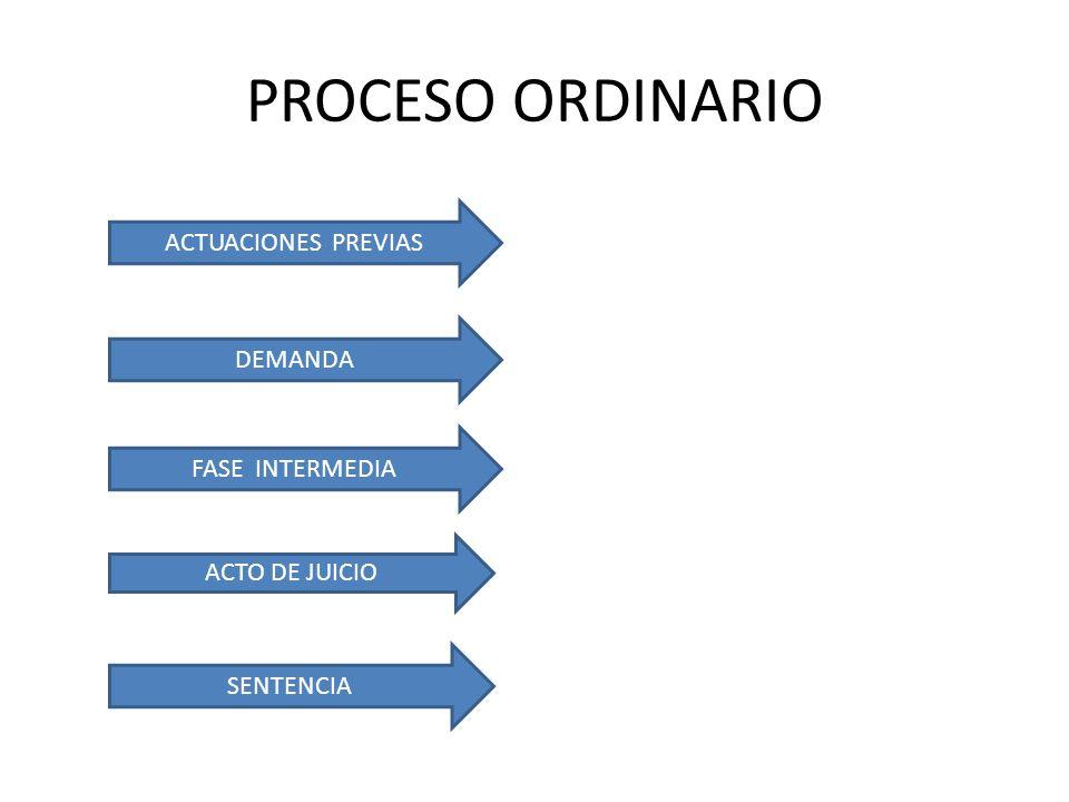 PROCESO ORDINARIO ACTUACIONES PREVIAS DEMANDA FASE INTERMEDIA