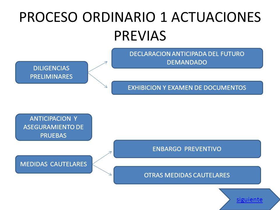 PROCESO ORDINARIO 1 ACTUACIONES PREVIAS